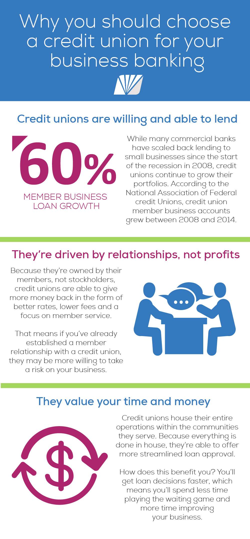 [INFOGRAPHIC] Why you should choose a CU for your business banking-01